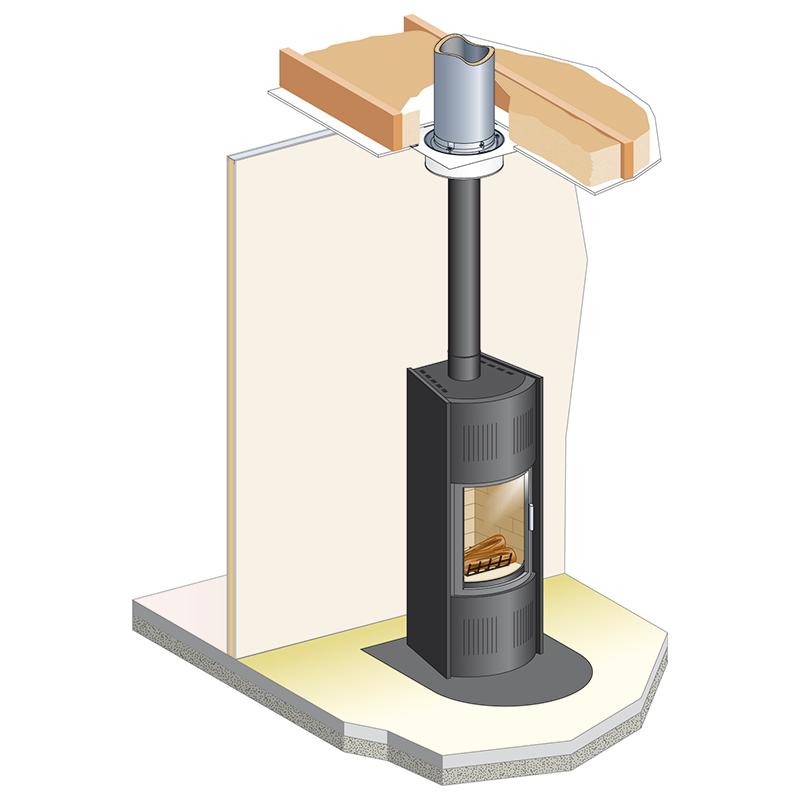 fumisterie maill e raccorder un po le b ches chemin es poujoulat les mat riaux. Black Bedroom Furniture Sets. Home Design Ideas