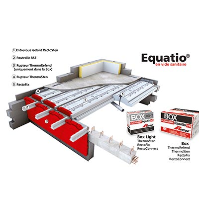 Plancher isolant Equatio vide sanitaire Rector